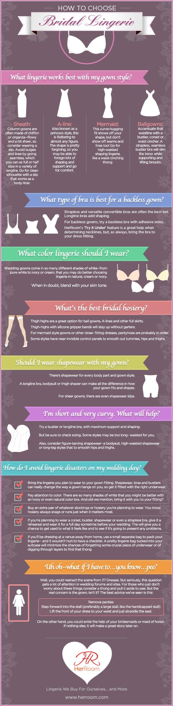 Bridal Lingerie Infographic